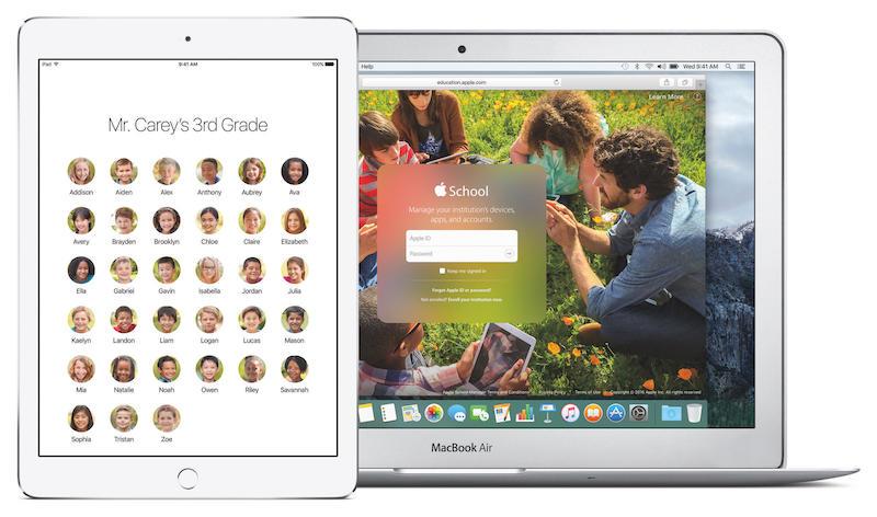 používanie aplikácie Apple Classroom v triede