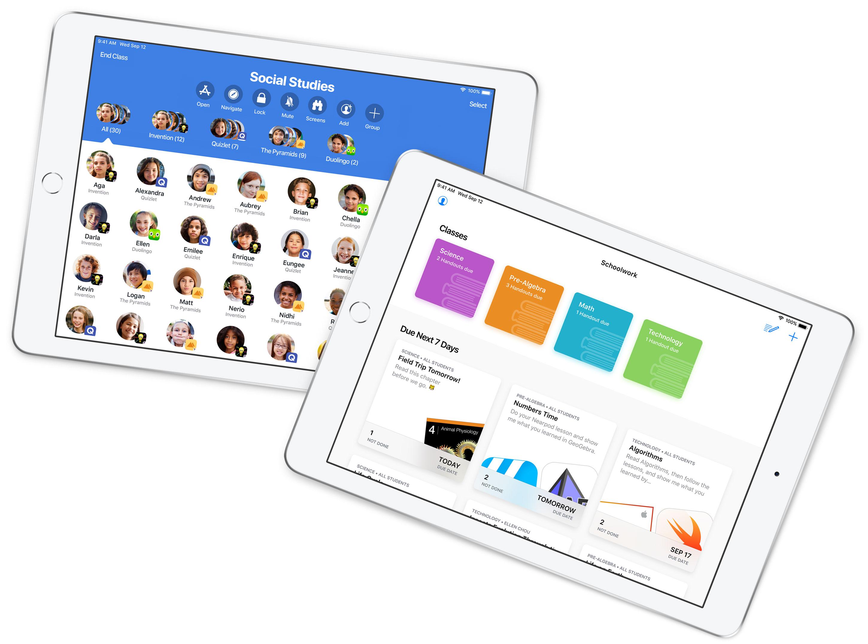 aplikácie Apple Classroom a Apple Schoolwork